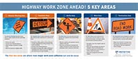 Highway Work Zone Poster thumbnail