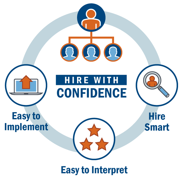 How to hire with confidence infographic
